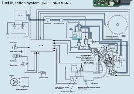 mazda alternator wiring diagram on mazda images free download Basic Chevy Alternator Wiring Diagram mazda alternator wiring diagram 18 mazda mx5 alternator wiring diagram basic chevy alternator wiring diagram chevy alternator wire diagram