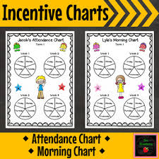 Incentive Charts For Students Reward Charts Attendance And Morning Incentive Charts