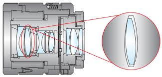 Precision Tolerances For Spherical Lenses Edmund Optics