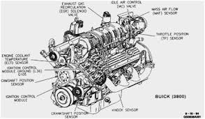 location of egr valve 2004 lincoln town car best of play 2003 location of egr valve 2004 lincoln town car new 2000 chevy tahoe fuse box diagram car