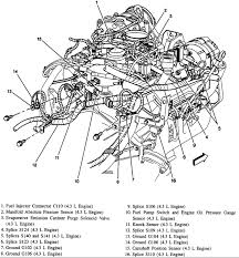 chevy s wiring diagram wiring diagram and schematic design 2005 chevrolet cavalier 2 2l fi dohc 4cyl repair s wiring