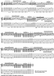 Spain Chord Chart Cyberfret Com Spanish Flavored Guitar