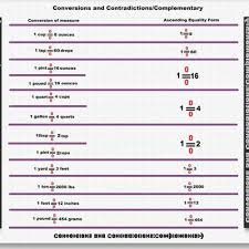 Grams To Ounces Chart Gold 40 Organized Gold Grams To Ounces Conversion Chart