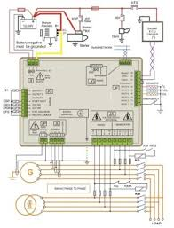 rs485 wiring diagram images generator control panel wiring diagram for industrial application in