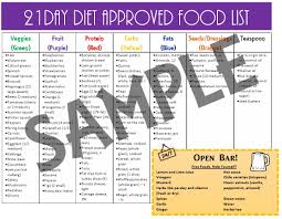 21 Day Fix Container Food Shopping List: What To Get At The Grocery!