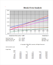 Break Even Excel Template Classy Break Even Analysis 48 Free Excel PSD Documents Download Free