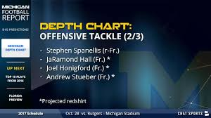 Michigan Football Projected Depth Chart Michigan Football 2017 Preseason Depth Chart Predicted By Expert James Yoder
