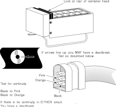 ice maker wiring diagram manual ice image wiring ch05 on ice maker wiring diagram manual
