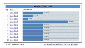 To Do List Excel Free Gantt Chart Template For Excel 2007 And Simple To Do List Excel