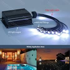 3mm pmma end glow emitting optical fibra optica cable optic fiber for swimming pool light ceiling sauna light in optic fiber lights from lights lighting