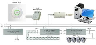 dali constant voltage driver this device should be installed by a qualified electrician in accordance the latest edition of the iee wiring regulations and any applicable building