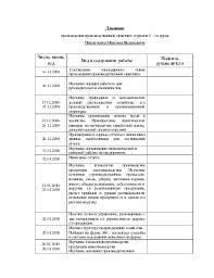 Составление календарного плана прохождения производственной  Составление календарного плана прохождения производственной практики Изучение порядка рабочего дня руководителей и специалистов