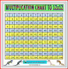 Multiplication 12x12 Chart Large Multiplication Chart To 12x12 A Large Times Tables