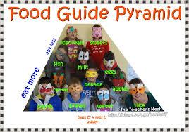 Food Pyramid Project The Teachers Nest Food Pyramid Project 2013 2014