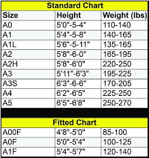 Shoyoroll Measurements A1 Vs A1l Vs A1f Sherdog Forums