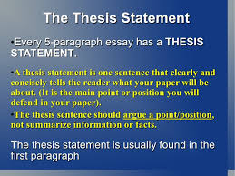 intro paragraph essay thesis  3 the thesis statement