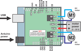 pololu dual mc33926 motor driver shield for arduino using the dual mc33926 motor driver shield an arduino shield and arduino powered separately