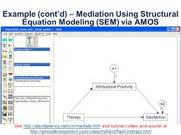 example cont d ation using structural equation modeling sem via