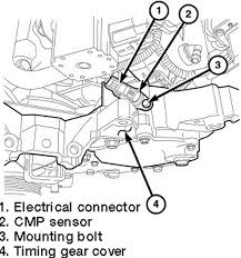 chevrolet equinox wiring diagram chevrolet get images 1964 chevrolet equinox 2011 battery location