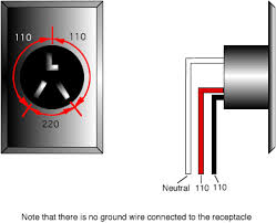 house wiring 220 volt the wiring diagram home electric wiring house wiring · 220 house wiring diagrams