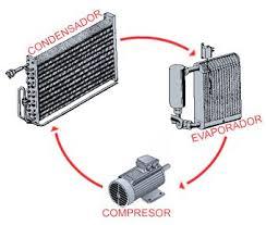 compresor de aire acondicionado. venta-de-compresores-de-aire-acondicionado compresor de aire acondicionado