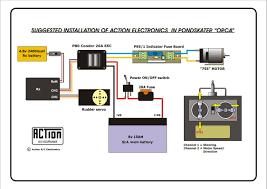 8v engine diagram simple 8v auto wiring diagram schematic simple dual battery wiring diagram nilza net on 8v engine diagram simple