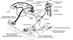 Ii harness kit relay light system hb 5 2b 3219 hydraulic box 56588 56777 harness kit 63420 63421 63422 63423 light kit 61