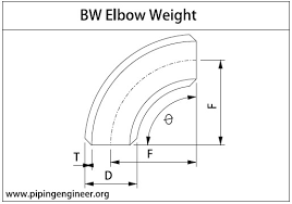 Butt Weld Elbow Weight Calculator The Piping Engineering World
