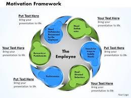 Motivation Templates Motivation Framework Powerpoint Templates Slides And Graphics