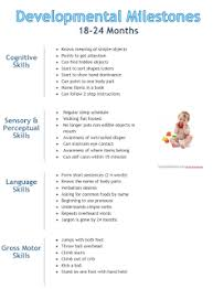 23 Months Milestones Chart Pediatric Occupational Therapy Tips 2017
