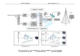 5 wire capacitor wiring diagram 5 discover your wiring diagram trailer light wiring diagram nz
