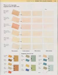 Tempo Mixing Chart Skin Color Mixing Chart Www Bedowntowndaytona Com