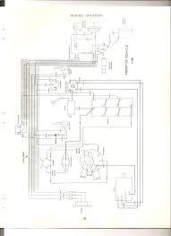 cushman wiring diagram wiring diagrams best cushman cart wiring diagram wiring diagram library cushman scooter wiring diagram cushman wiring diagram