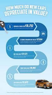 average car insurance cost new york