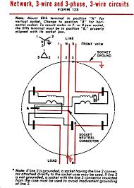 cerca farmacie net 200 Amp Meter Base Diagram hialeahmeter com 12s meter socket 1, 2, 3 phase form 12s