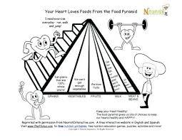 Food Pyramid Coloring Page Food Pyramid Coloring Page Pdf Knight