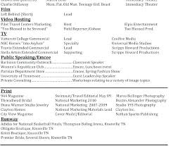 Model Resume Sample 4 Model Resume Templates Model Resume Samples ...
