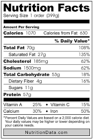 Burger King Whoppers Nutritional Information