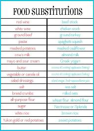Common Food Substitutions Food Substitutions Healthy