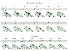 Ocarina Note Chart 4 Hole Ocarina Finger Chart