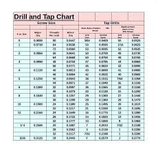 Tap And Die Drill Chart Drill Chart For Tap And Die Inch Metric Tap Drill Sizes And