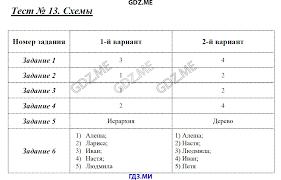 ГДЗ контрольные работы по информатике класс Масленикова