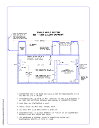 Grease Interceptor Sizing And Installation Guidelines