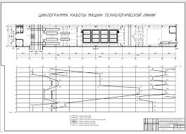 Завод по производству сб ЖБИ для гидротехнического строительства  Завод по производству сб ЖБИ для гидротехнического строительства Производительность 33 тыс м куб в год