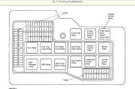 1995 bmw 325i fuse box location wiring diagram inside 1995 bmw fuse box wiring diagram home 1995 bmw 325i fuse box diagram 1995 bmw 325i fuse box location
