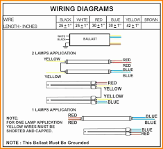 t5 ballasts wiring diagram wiring diagrams best fulham ballast wiring diagram wiring library fluorescent light ballast wiring t5 ballasts wiring diagram