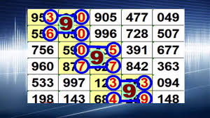 Thai Lottery Chart 2016 June 1 2012 Thai Lottery Result Caroline Guitar Company