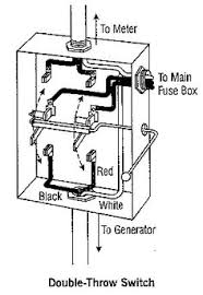 generac wiring diagram for transfer switch images 1000 images about electrical service house entrance