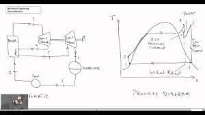 Download= thermodynamics an engineering approach cengel boles 6th ...
