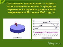 Презентация на тему Дипломная работа на тему Состояние и  11 Соотношение приобретаемых